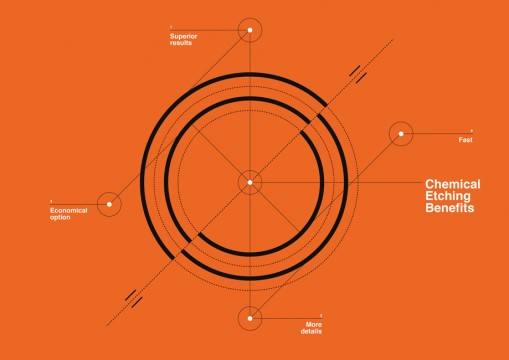infografica_engravig-01