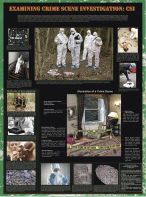 C.S.I. Forensics poster