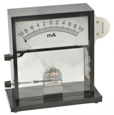 Demonstration Meter Interscale