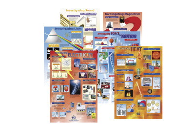 Poster: Investigating Physical Science  (Laminated) Set of 6