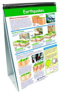 Flipchart - Earth Science