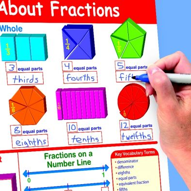 Flipchart - Grade 3 Maths