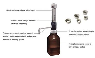 Bottle Top Dispenser 0.5-5ml