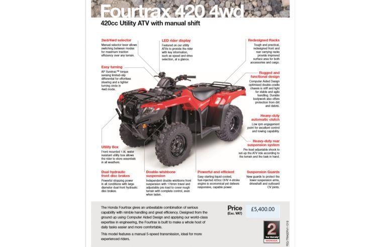 HONDA FOURTRAX 420