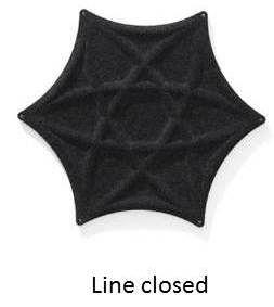 Line Closed