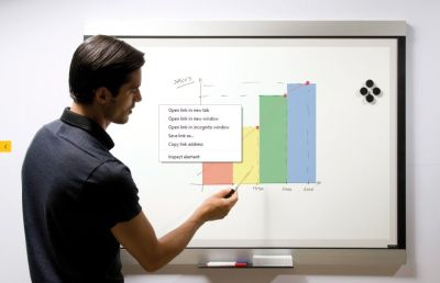 Expression Projection Screen And Whiteboard Being Used For Dual Functions With Pen Rest