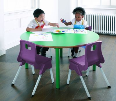 Premium Nursery Tables Mood Shot