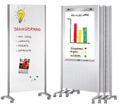 Metropole Mobile Magnetic Whiteboard