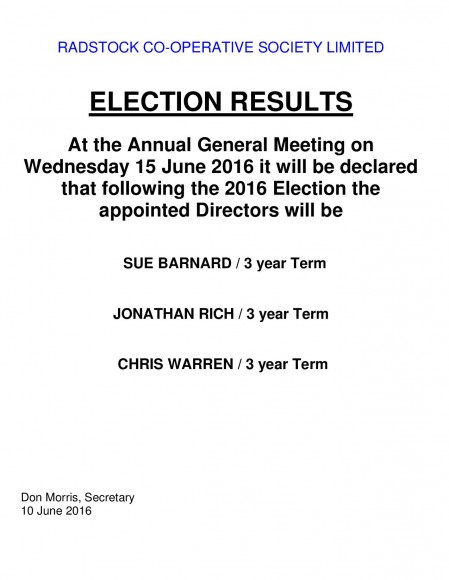 2016 Election of Directors Results