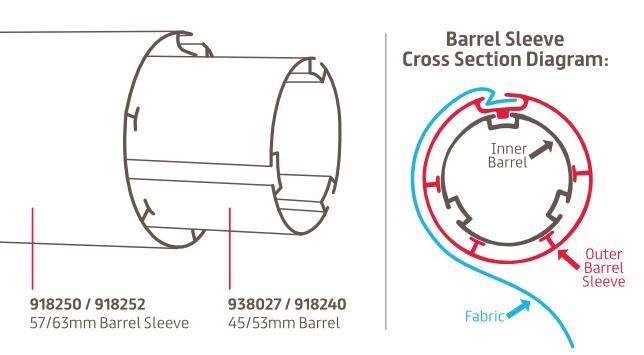 Barrel Sleeve diagram
