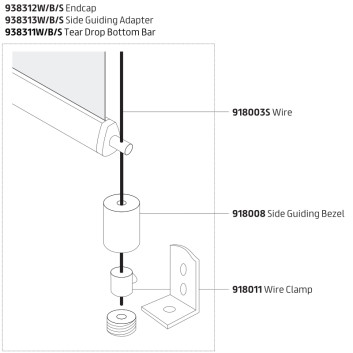 Wire Side-guiding System